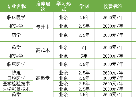 29da6a346b94012fa6f95dae4854f76_看图王.png
